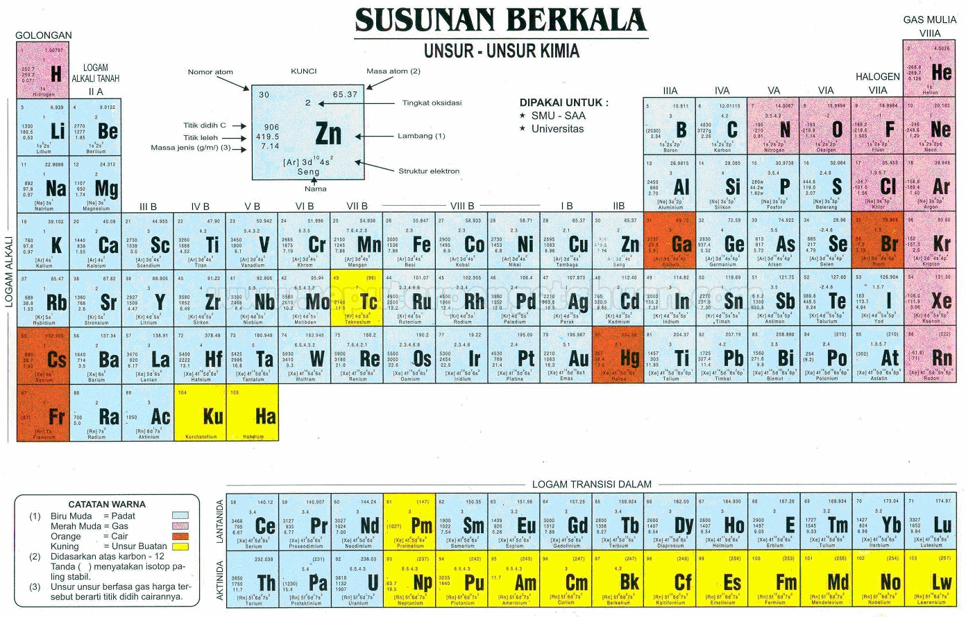 Pengertian unsur kimia dan pengelompokannya lengkap seputar pengertian unsur kimia dan pengelompokannya lengkap urtaz Images