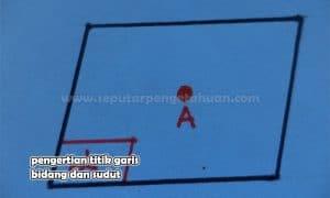 pengertian titik garis bidang dan sudut