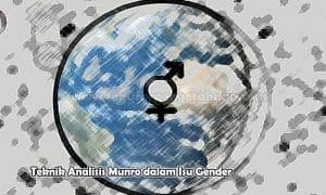 Teknik Analisis Munro dalam Isu Gender