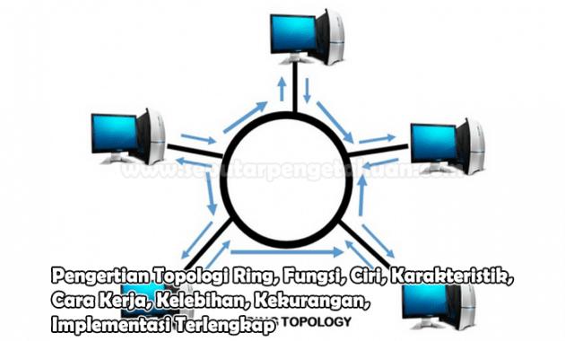Pengertian Topologi Ring, Fungsi, Ciri, Karakteristik, Cara Kerja, Kelebihan, Kekurangan, Implementasi