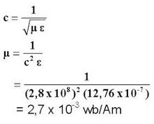 Contoh Soal Gelombang Elektromagnetik