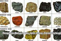 Pengertian Batuan Beku, Jenis, Proses, Contoh