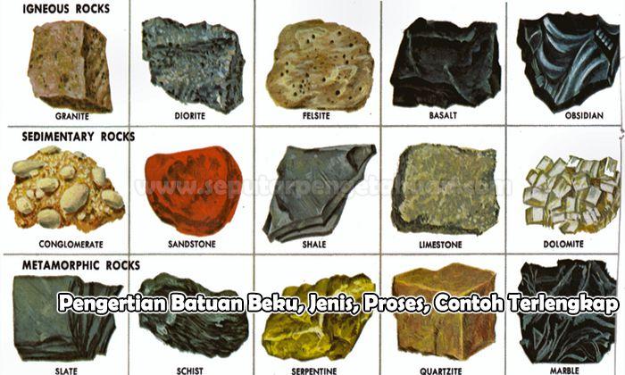√ Pengertian Batuan Beku, Jenis, Proses dan Contohnya (Lengkap)