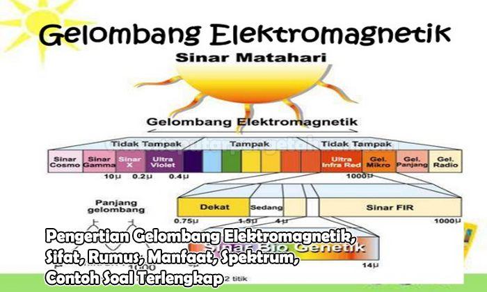 Pengertian Gelombang Elektromagnetik, Sifat, Rumus, Manfaat, Spektrum, Contoh Soal
