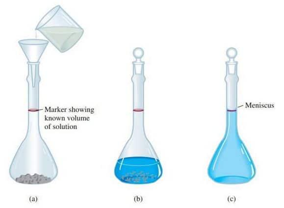 pembuatan larutan molaritas