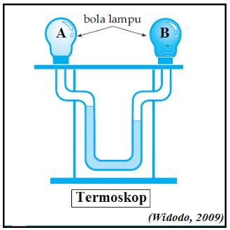 termoskop sederhana