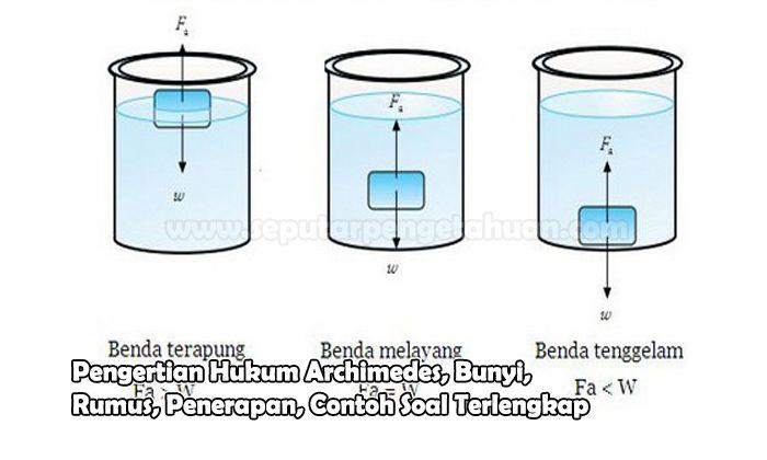 Pengertian Hukum Archimedes, Bunyi, Rumus, Penerapan, Contoh Soal
