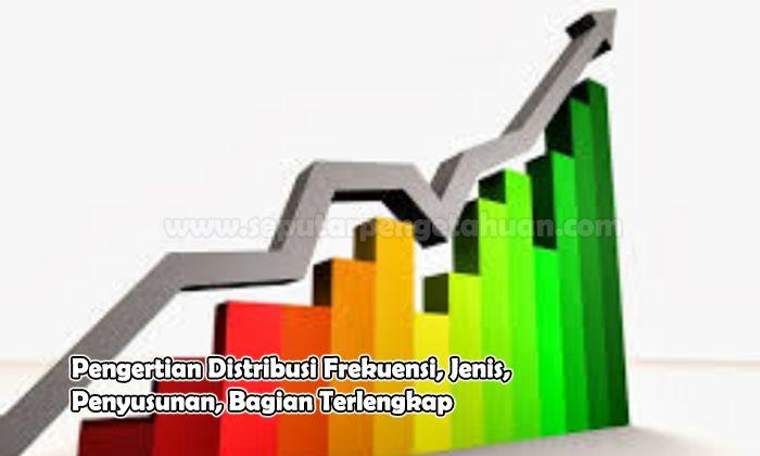 Pengertian Distribusi Frekuensi, Jenis, Penyusunan, Bagian