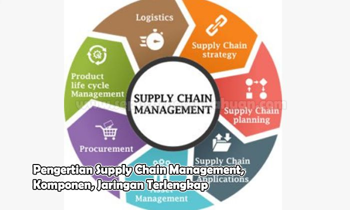 Pengertian Supply Chain Management, Komponen, Jaringan Terlengkap