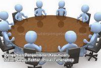 Pengertian Pengambilan Keputusan, Dasar, Gaya, Faktor, Proses
