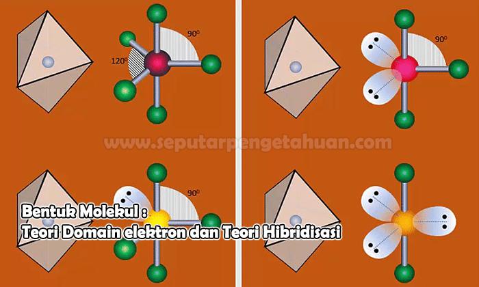 Bentuk Molekul Teori Domain Elektron Dan Teori Hibridisasi